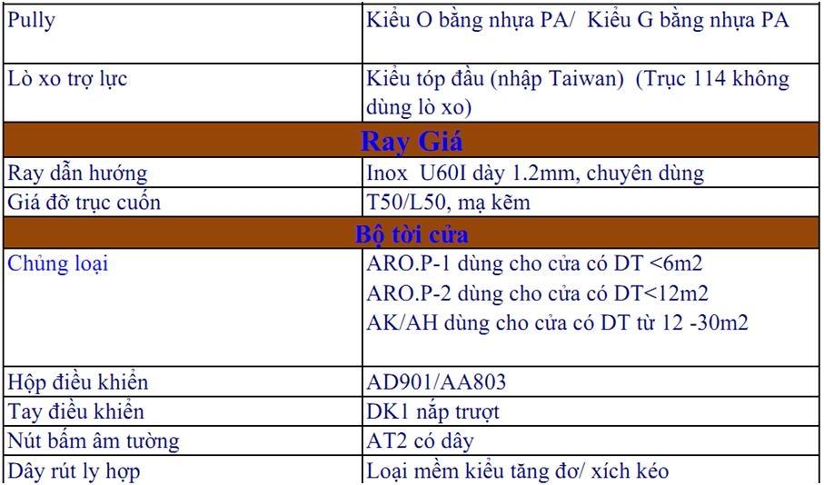 Cửa cuốn khớp thoáng AUSTGRILL 2(thanh Inox tròn)-Giá KM: 3,099,000 VNĐ